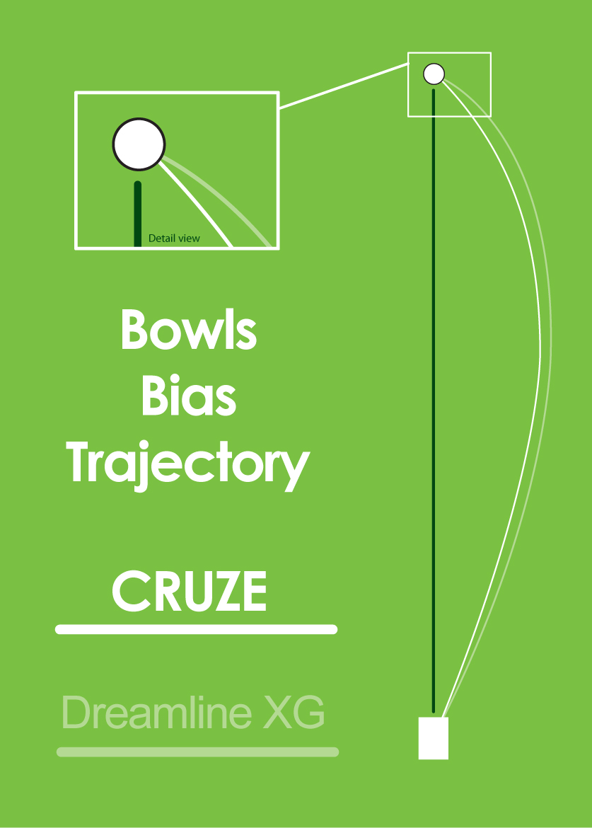 Bowls Bias Trajectory XG and Cruze